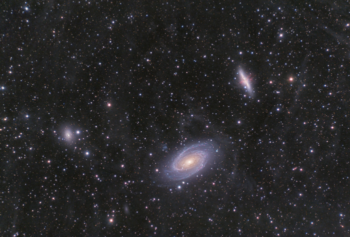 M81 Galaxy Group